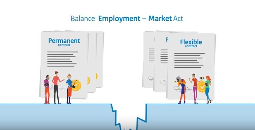 Employers checklist for the Balance Employment Market Act (WAB)